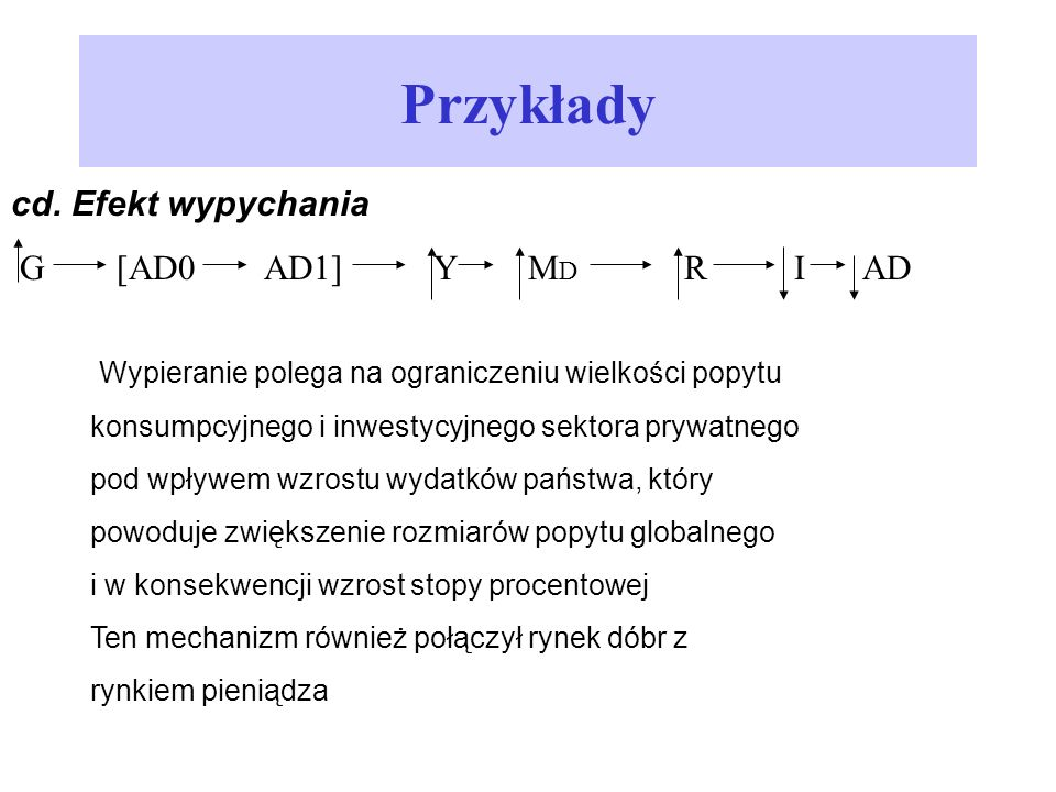 Przykłady cd. Efekt wypychania G [AD0 AD1] Y MD R I AD